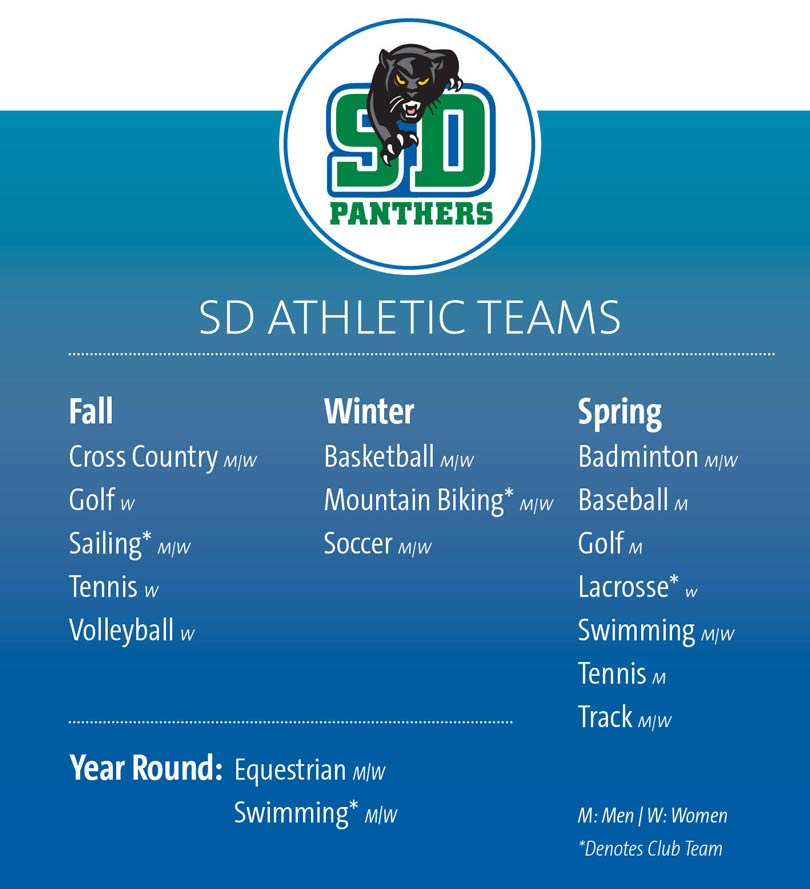 SD ATHLETIC TEAMS