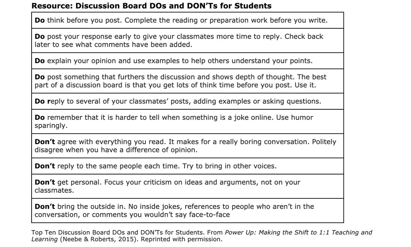 Discussion Board DOs and DON'Ts for Students